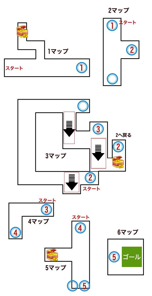5島7-3「工場からの脱出」経路マップ